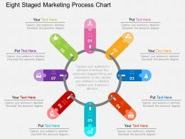 a Eight Staged Marketing Process Chart Flat Powerpoint Design