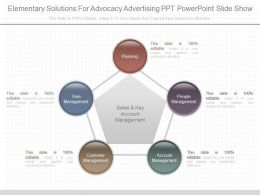 A Elementary Solutions For Advocacy Advertising Ppt Powerpoint Slide Show