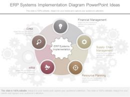 A Erp Systems Implementation Diagram Powerpoint Ideas