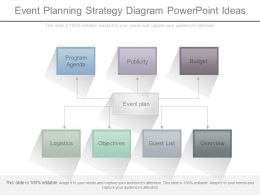 A Event Planning Strategy Diagram Powerpoint Ideas