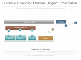 A Example Composite Structure Diagram Presentation