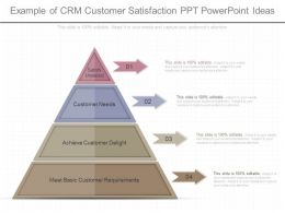 A Example Of Crm Customer Satisfaction Ppt Powerpoint Ideas