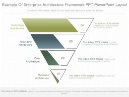 A Example Of Enterprise Architecture Framework Ppt Powerpoint Layout