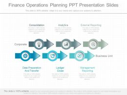 A Finance Operations Planning Ppt Presentation Slides