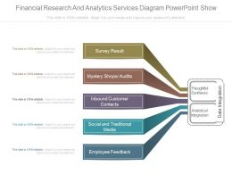 A Financial Research And Analytics Services Diagram Powerpoint Show