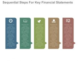 a Five Sequential Steps For Key Financial Statements Flat Powerpoint Design