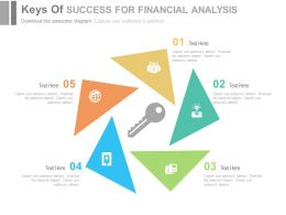 a Five Staged Key Of Success For Financial Analysis Flat Powerpoint Design