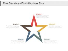 a Five Staged Service Distribution Star Diagram Flat Powerpoint Design