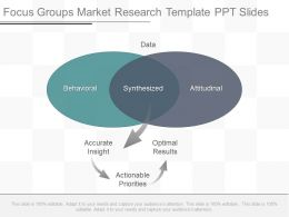 A Focus Groups Market Research Template Ppt Slides