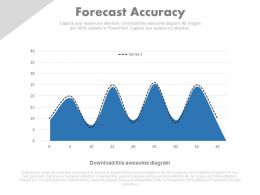 a Forecast Accuracy Graph And Chart Powerpoint Slides