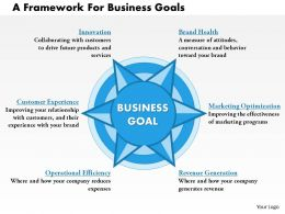 A Framework For Business Goals Powerpoint Presentation Slide Template