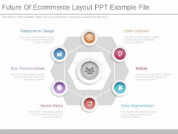 A Future Of Ecommerce Layout Ppt Example File