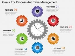 a Gears For Process And Time Management Flat Powerpoint Design
