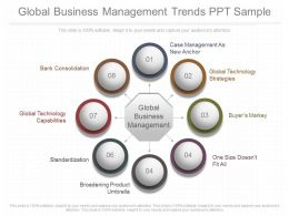 A Global Business Management Trends Ppt Sample