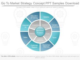 A Go To Market Strategy Concept Ppt Samples Download