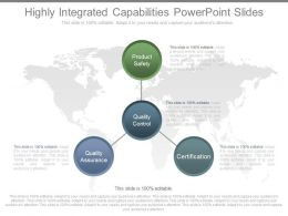 A Highly Integrated Capabilities Powerpoint Slides