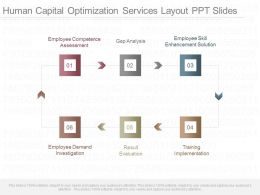 A Human Capital Optimization Services Layout Ppt Slides