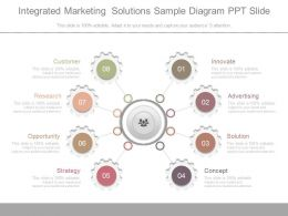 A Integrated Marketing Solutions Sample Diagram Ppt Slide