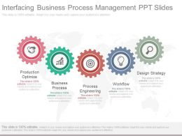A Interfacing Business Process Management Ppt Slides