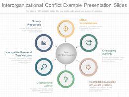 A Interorganizational Conflict Example Presentation Slides