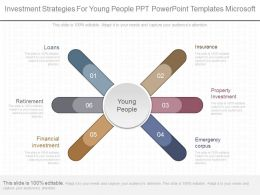 A Investment Strategies For Young People Ppt Powerpoint Templates Microsoft