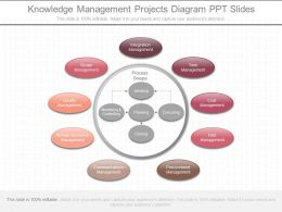 A Knowledge Management Projects Diagram Ppt Slides