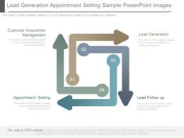A Lead Generation Appointment Setting Sample Powerpoint Images