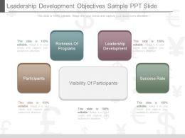 A Leadership Development Objectives Sample Ppt Slide