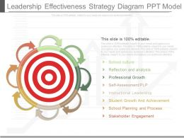A Leadership Effectiveness Strategy Diagram Ppt Model