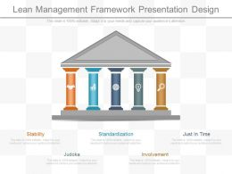 A Lean Management Framework Presentation Design