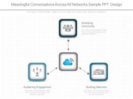 A Meaningful Conversations Across All Networks Sample Ppt Design