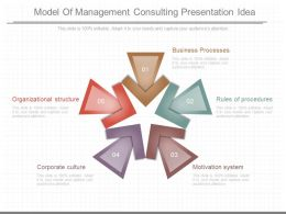 A Model Of Management Consulting Presentation Idea