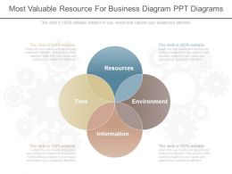 a_most_valuable_resource_for_business_diagram_ppt_diagrams_Slide01