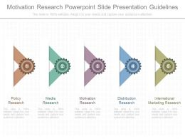 A Motivation Research Powerpoint Slide Presentation Guidelines