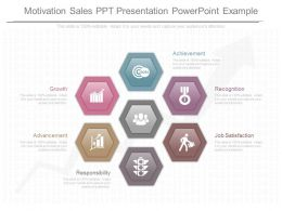 A Motivation Sales Ppt Presentation Powerpoint Example