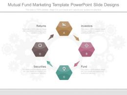 A Mutual Fund Marketing Template Powerpoint Slide Designs