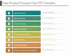 A New Product Process Flow Ppt Samples
