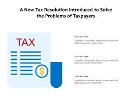 A New Tax Resolution Introduced To Solve The Problems Of Taxpayers