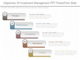 A Objectives Of Investment Management Ppt Powerpoint Slide