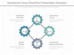 A Operational Focus Powerpoint Presentation Examples