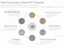 A Paid For Inclusion Feeds Ppt Template