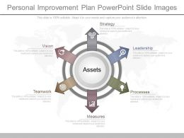 A Personal Improvement Plan Powerpoint Slide Images