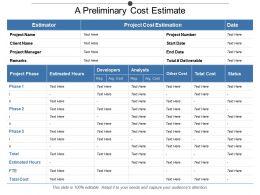 A Preliminary Cost Estimate