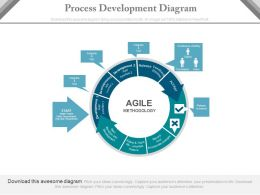 a Process Development Cycle For Agile Methodology Software Development Flat Powerpoint Design