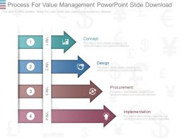A Process For Value Management Powerpoint Slide Download