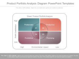 A Product Portfolio Analysis Diagram Powerpoint Templates