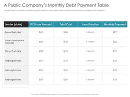 A Public Companys Monthly Debt Payment Table Pitch Deck Raise Debt IPO Banking Institutions Ppt Clipart