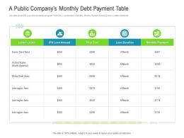 A Public Companys Monthly Debt Payment Table Raise Funded Debt Banking Institutions Ppt Icons