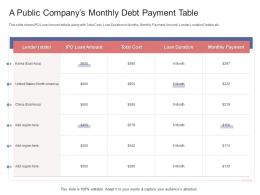 A Public Companys Monthly Debt Payment Table Stock Market Launch Banking Institution Ppt Tips