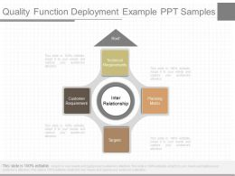 A Quality Function Deployment Example Ppt Samples